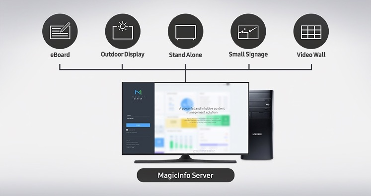 Magic Info Server