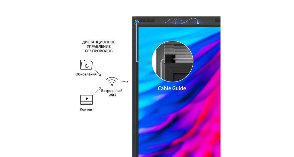 Двухсторонний вертикальный дисплей для витрин Samsung OM-D
