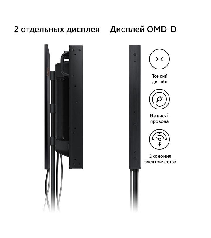 Двухсторонний вертикальный дисплей для витрин