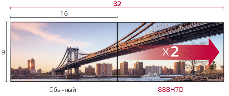 Ultra Stretch дисплей LG 88BH7D