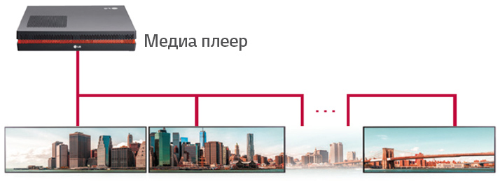 Ultra Stretch дисплей LG